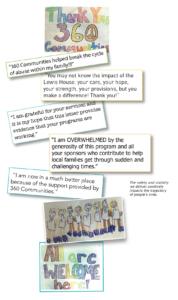 360 Communities client quotes
